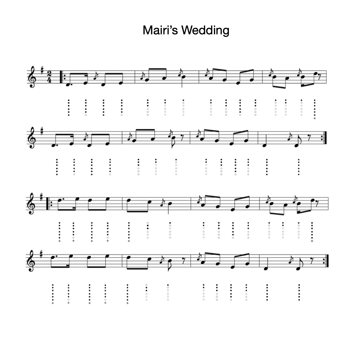 Learn How To Play Mairis Wedding On The Bagpipes For Free