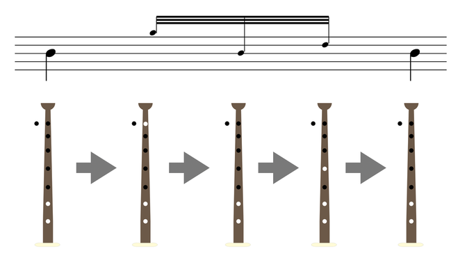 bagpipe low B doubling